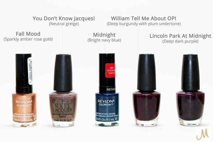 opi william tell me about it